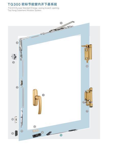 TG3OOO欧标节能窗内开下悬系统