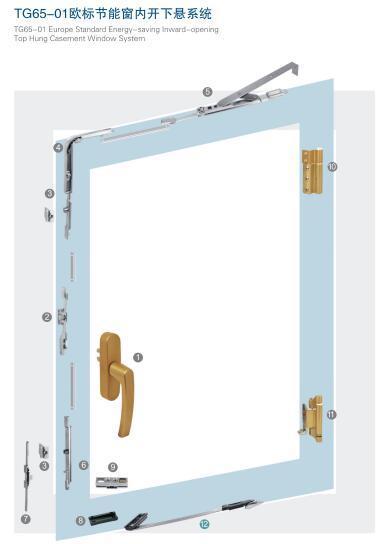 TG65-01欧标节能窗内开下悬系统