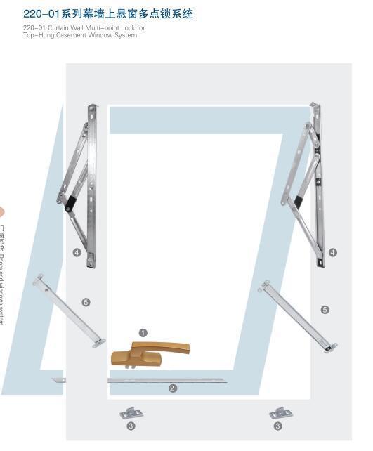 220-01系列幕墙上悬窗多点锁系统