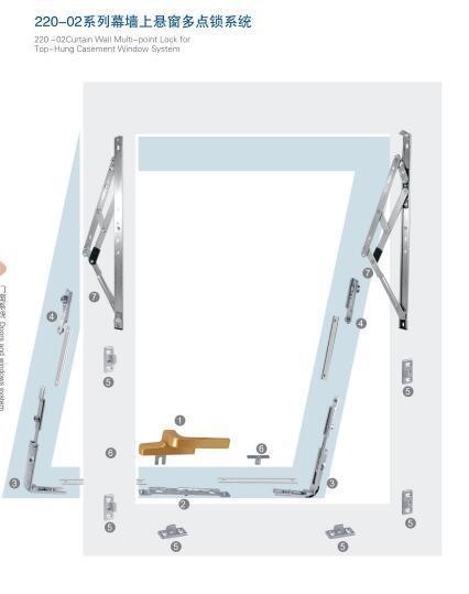 220-02系列幕墙上悬窗多点锁系统