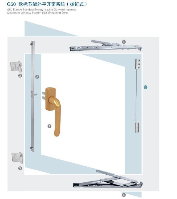 G50欧标节能外平开窗系统(拨钉式)