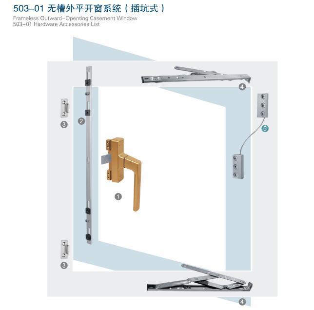 503-01无槽外平开窗系统(插坑式)